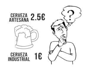 Me gustaría probar una cerveza artesana, pero… ¿No es un poco cara?